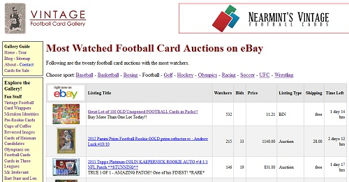 Most watched football card auction page