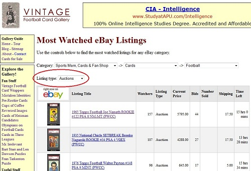 Most watched eBay auctions for football cards