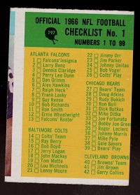 miscut 1966 philadelphia checklist football card