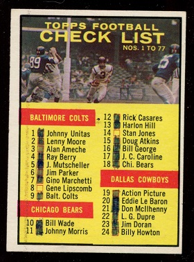 1961 Topps #67 - Checklist  - good