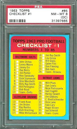 1963 Topps #85 - Checklist  - PSA 8 oc