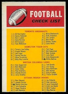 1970 O-Pee-Chee CFL #110 - Checklist - vg