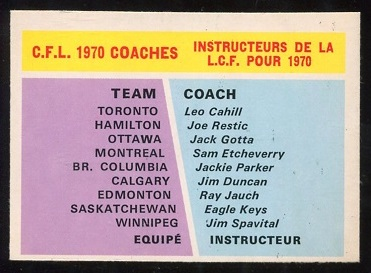 1970 O-Pee-Chee CFL #114 - CFL 1970 Coaches - ex