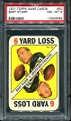 1971 Topps Game Bart Starr football card